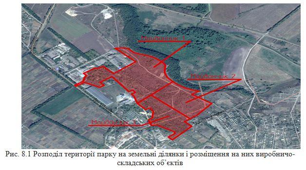 Розподіл території парку на земельні ділянки
